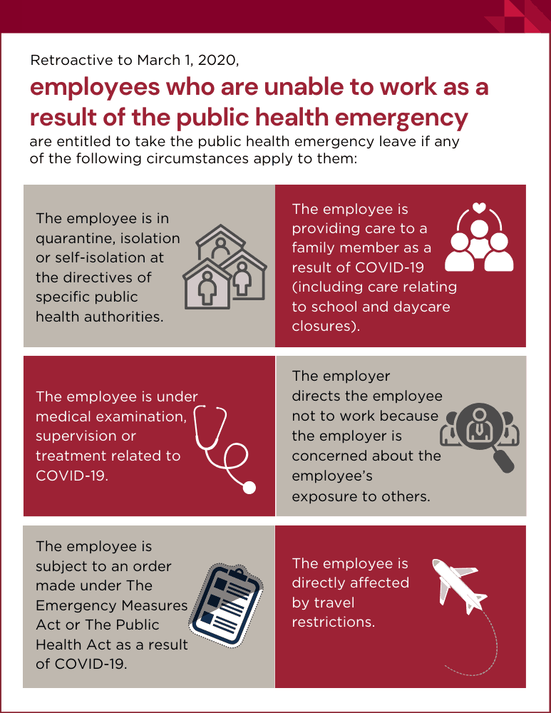 Manitoba Public Health Emergency Leave Qualifications and Guidelines